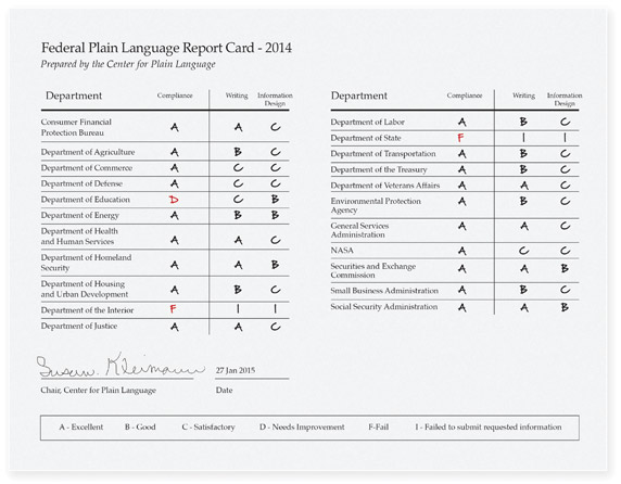 2014 report card